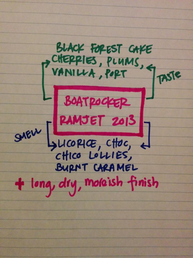 Boatrocker Ramjet 2013 - my tasting notes.jpg